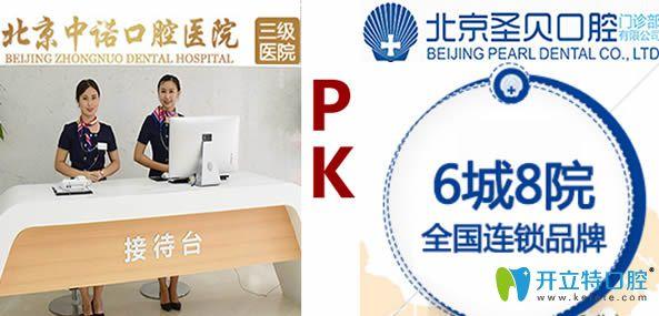 北京哪家医院做种牙好?中诺口腔立得用种植牙当天种当天用