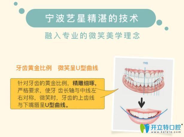 艺星口腔牙齿矫正优势