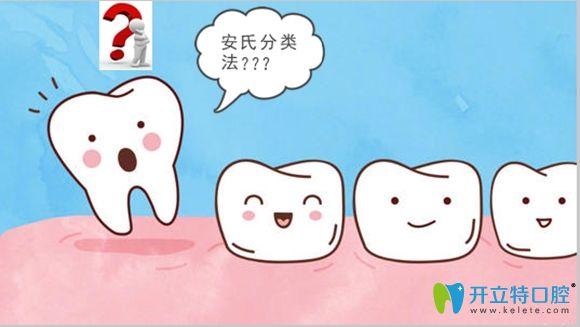 正畸安氏分类诊断标准及牙齿骨性一类二类三类的区别