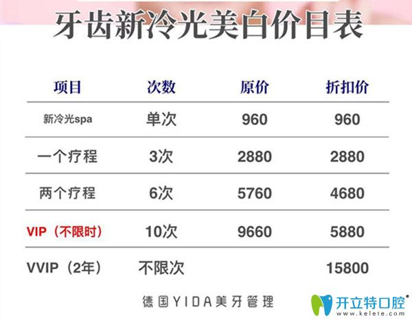 深圳德国YIDA美牙价格表