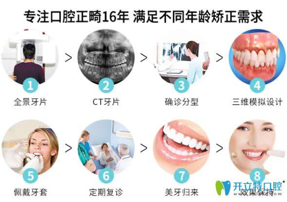 成都博爱口腔牙齿矫正8步流程