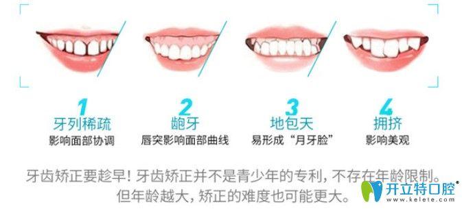 北京壹加壹口腔做牙齿矫正怎么样