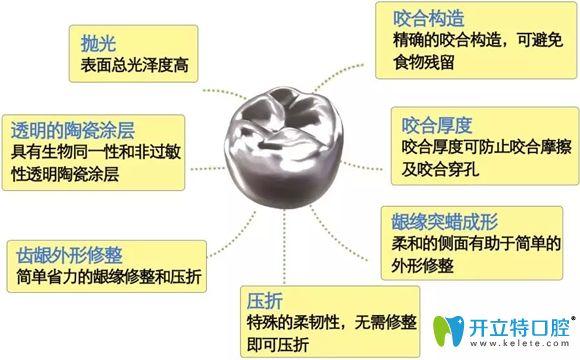 小孩乳牙预成冠的做法过程图