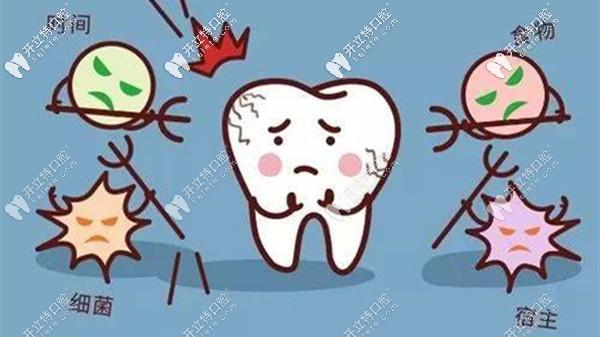 牙齿蛀了怎么办