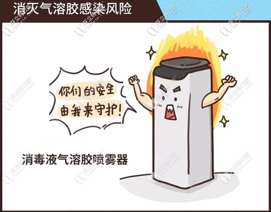 消灭气溶胶感染风险