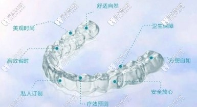 隐形牙套的优势