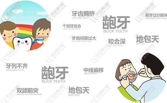 适合做矫正的牙齿症状示意图