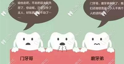 拔掉第二磨牙不及时修复,危害远比你想象中的大