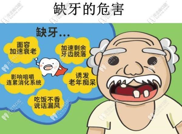 长期缺牙不补的危害