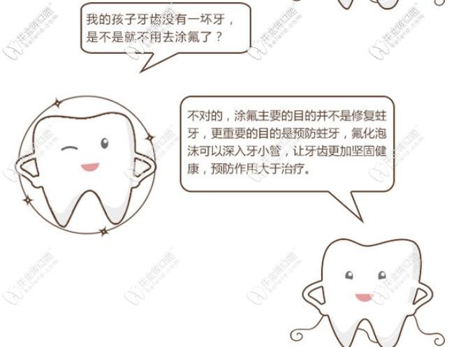 为什么牙齿健康的小朋友也建议要涂氟