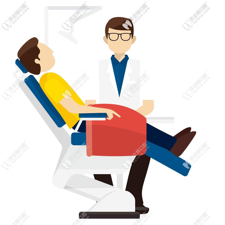 看牙的时候该如何选择口腔机构