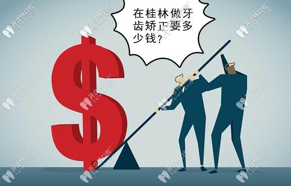 桂林私立口腔医院牙套价格表:戳开预览牙齿矫正的收费标准