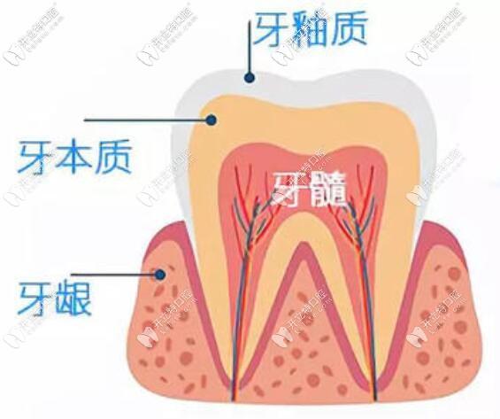 牙齿敏感酸痛怎么办?速来了解快速缓解的方法