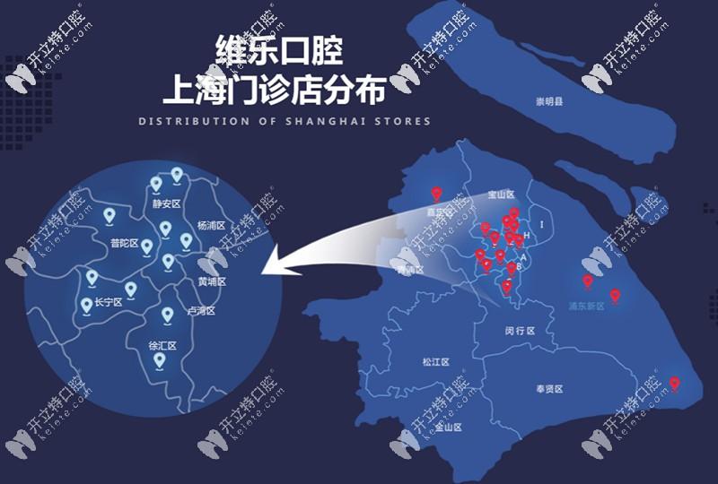 听说维乐口腔是私人医院,但在上海私立牙科中也是很靠谱的