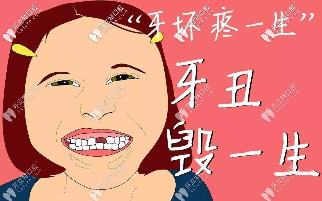 上海中博口腔收费怎么样