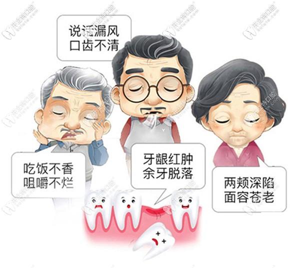 北京西诺做德系种植牙多少钱?有收费价格表可以参考哦!