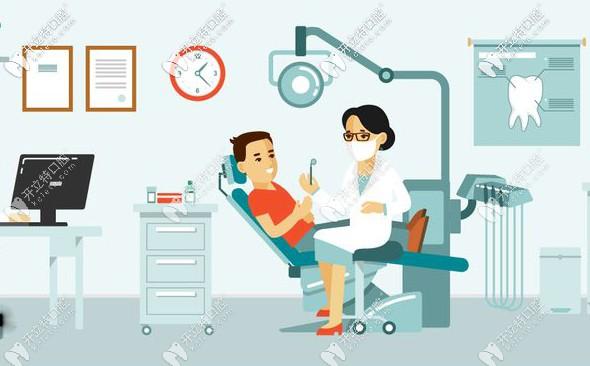 西宁牙科医院的收费价目表已整理好,原来补牙价格也不高嘛
