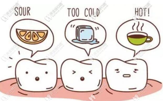 牙痛怎么区分是蛀牙还是上火,请看各类牙痛对照表