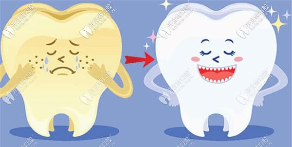 长沙优伢仕口腔连锁补牙怎么样 ,地址在哪里?求大神解答