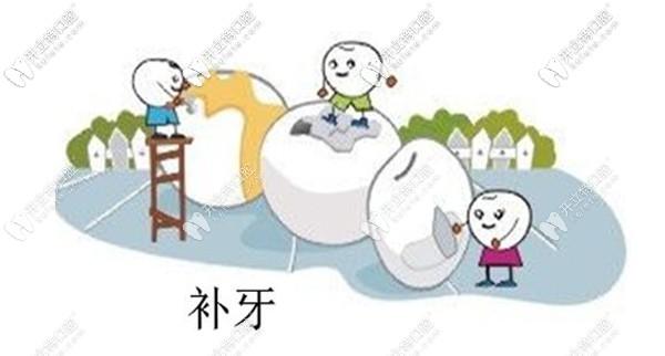 想知道上海补牙齿价格多少钱一颗,医保卡报销比例是多少
