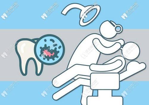 想在吕梁离石区看牙,这份吕梁市牙科医院价格表可要收好喽