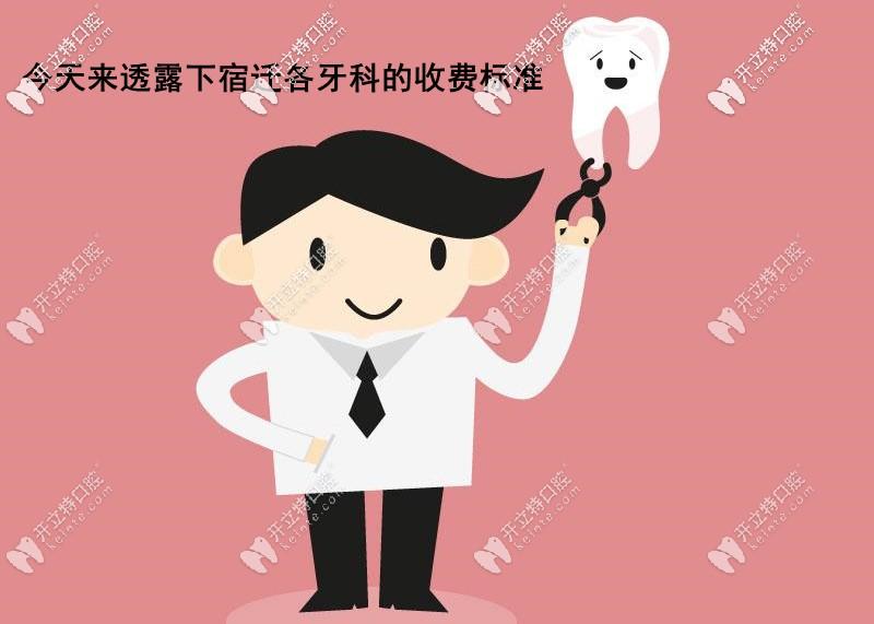 公布宿迁各口腔医院价格表,内含宿迁整牙/补牙/种牙费用