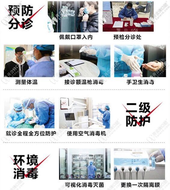 邯郸正植口腔消毒流程
