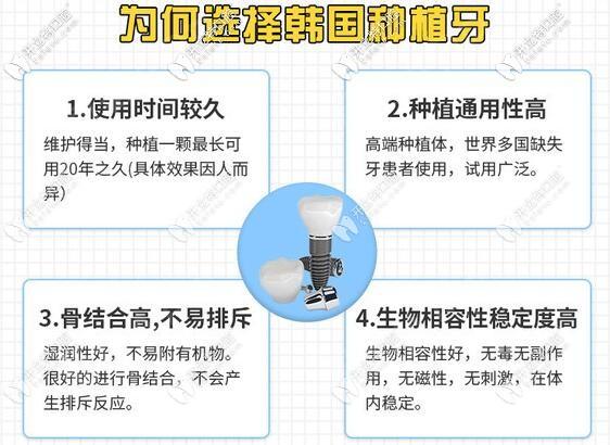 深圳龙华区种植牙的费用大概是多少钱?要价格便宜点的哈