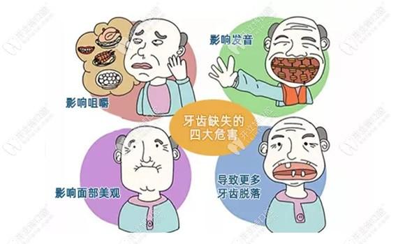 欢迎来看在重庆维乐口腔江北院做过种植牙顾客的回访评价