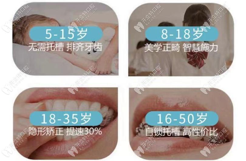 黄金时间段做牙齿矫正效果示意图