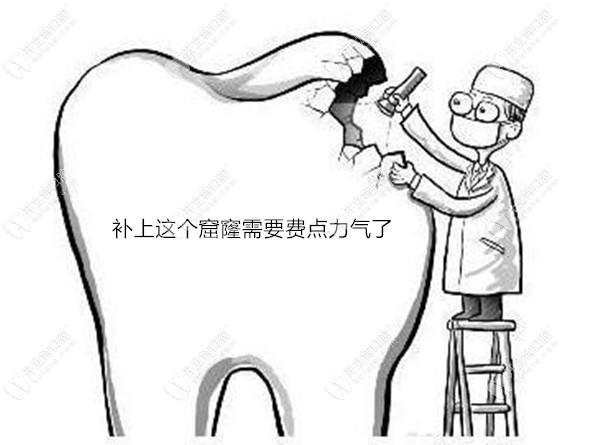 想找秦皇岛瑞格口腔补牙材料的价格?这家收费便宜效果好